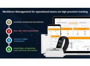 Novidá Automatic Workforce Management